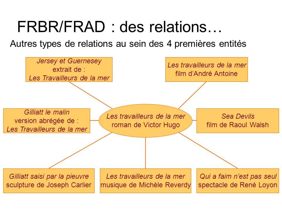 FRBR/FRAD : des relations…