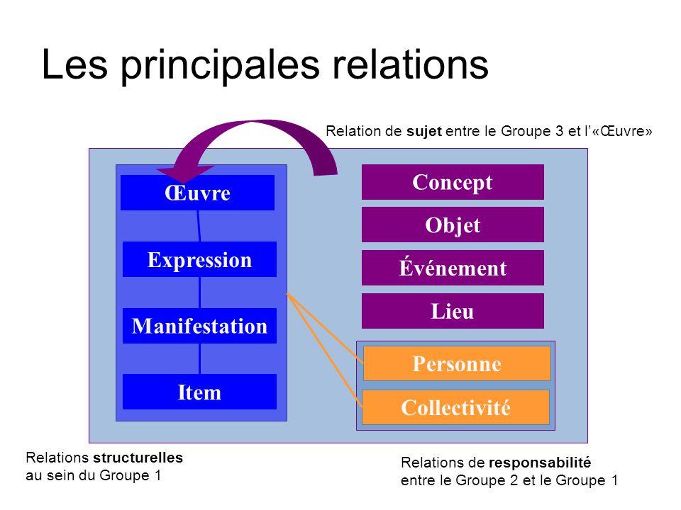 Les principales relations