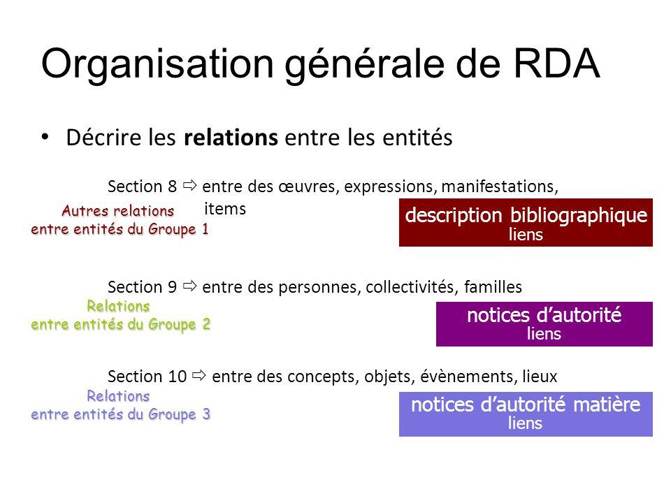 Organisation générale de RDA