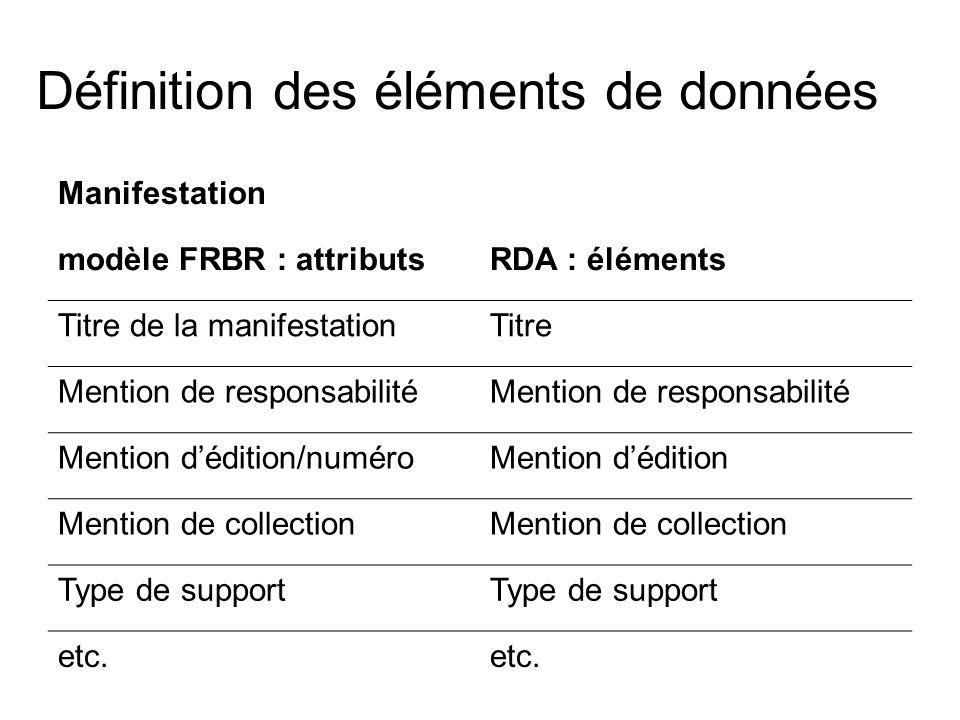 Définition des éléments de données