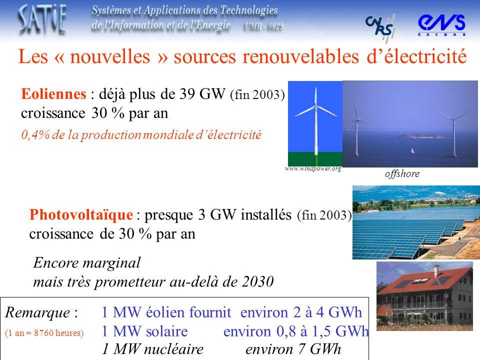 Les « nouvelles » sources renouvelables d'électricité