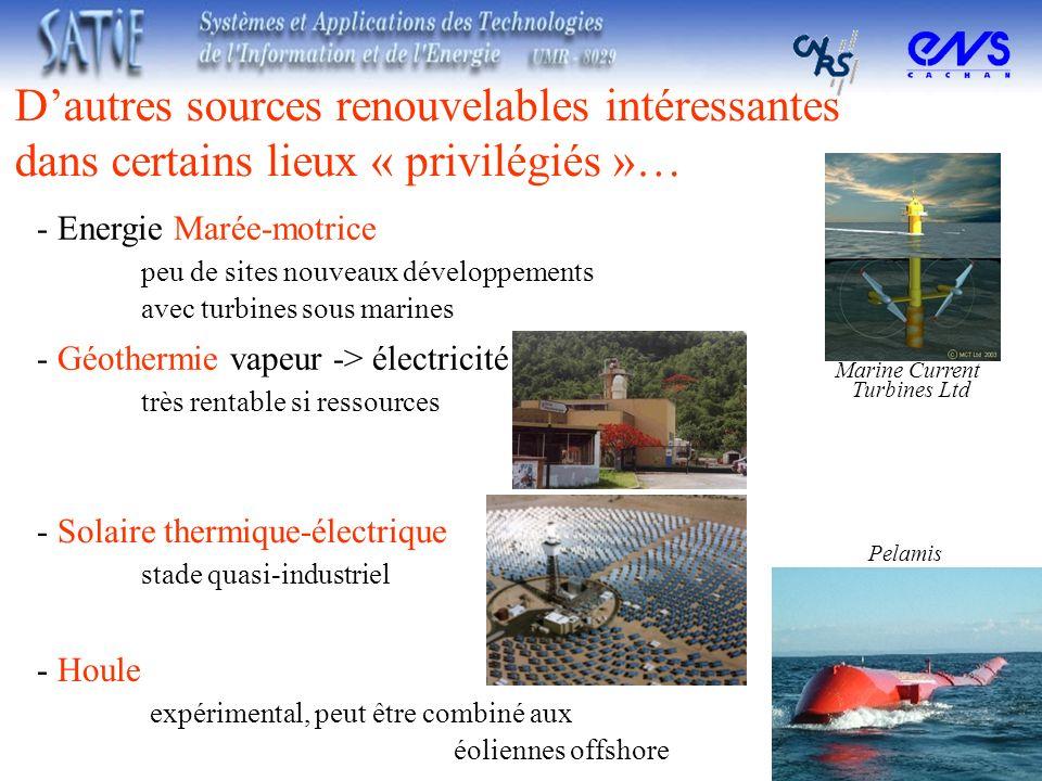 D'autres sources renouvelables intéressantes