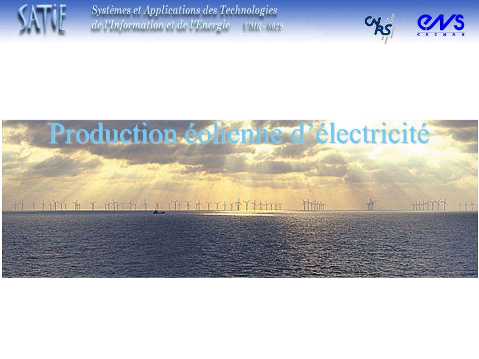 Production éolienne d'électricité