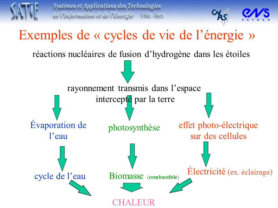 Exemples de « cycles de vie de l'énergie »