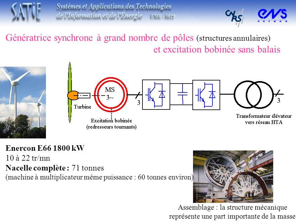 Génératrice synchrone à grand nombre de pôles (structures annulaires)