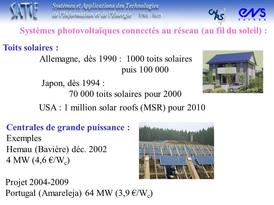 Systèmes photovoltaïques connectés au réseau (au fil du soleil) :