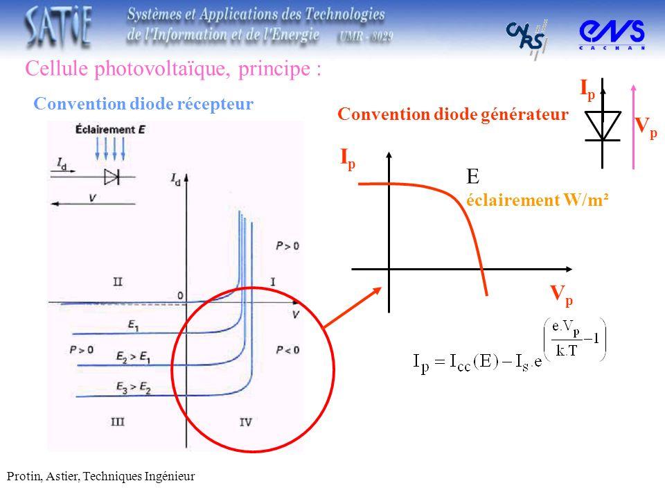 Cellule photovoltaïque, principe :