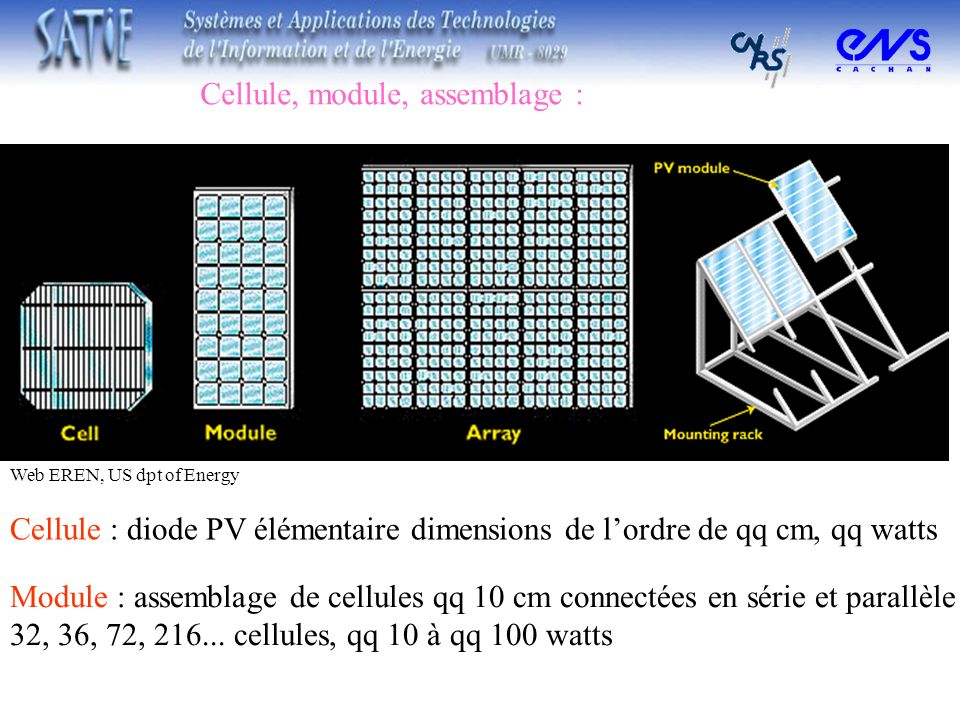 Cellule, module, assemblage :