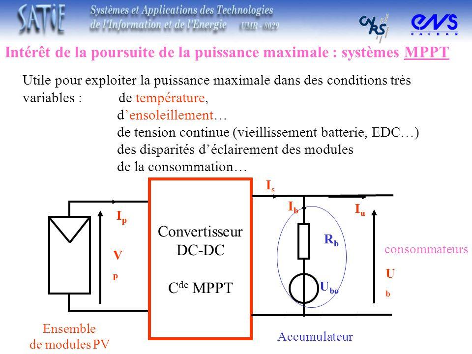 Intérêt de la poursuite de la puissance maximale : systèmes MPPT