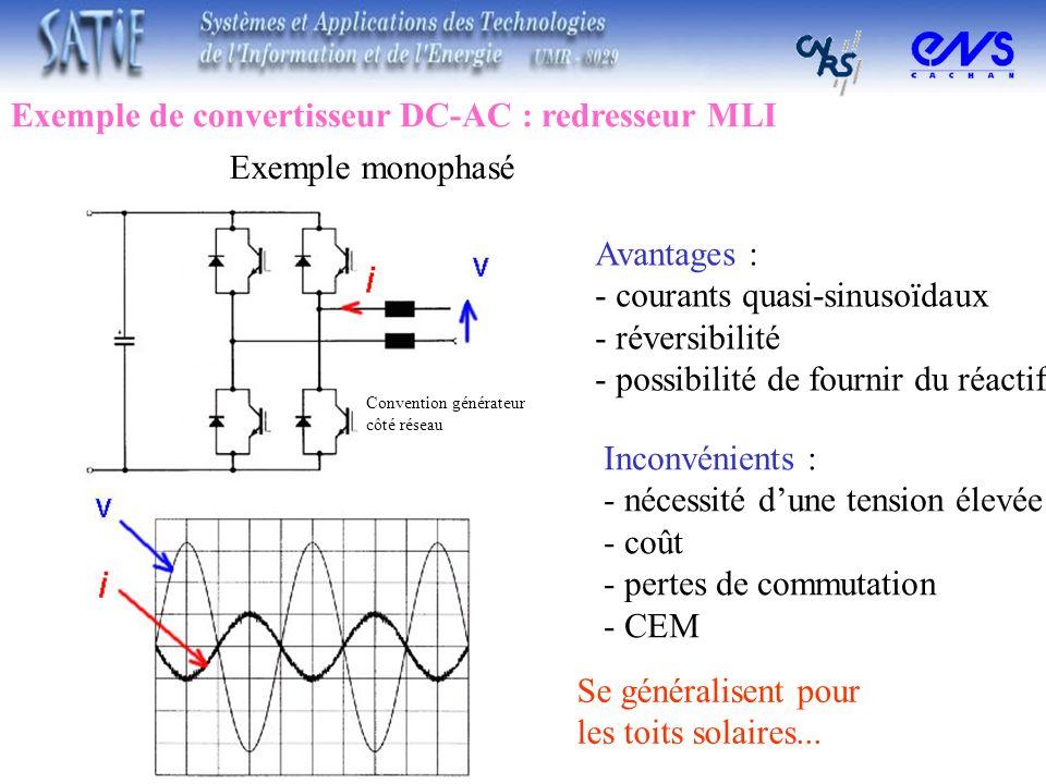 Exemple de convertisseur DC-AC : redresseur MLI