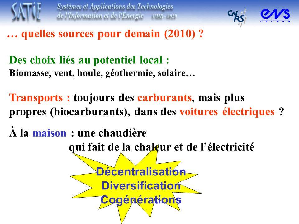 Décentralisation Diversification Cogénérations