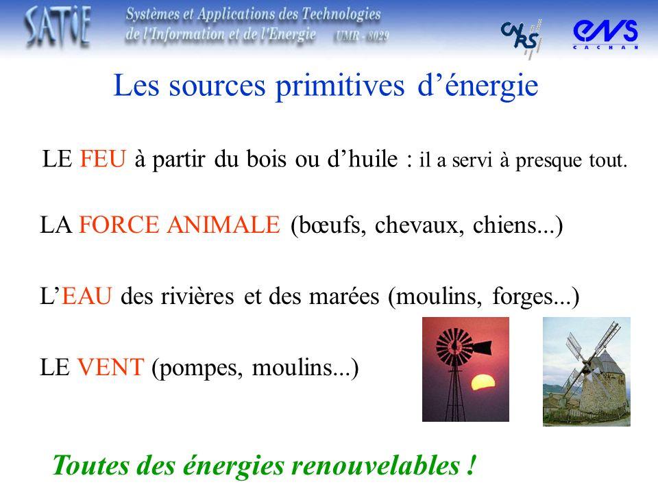 Les sources primitives d'énergie