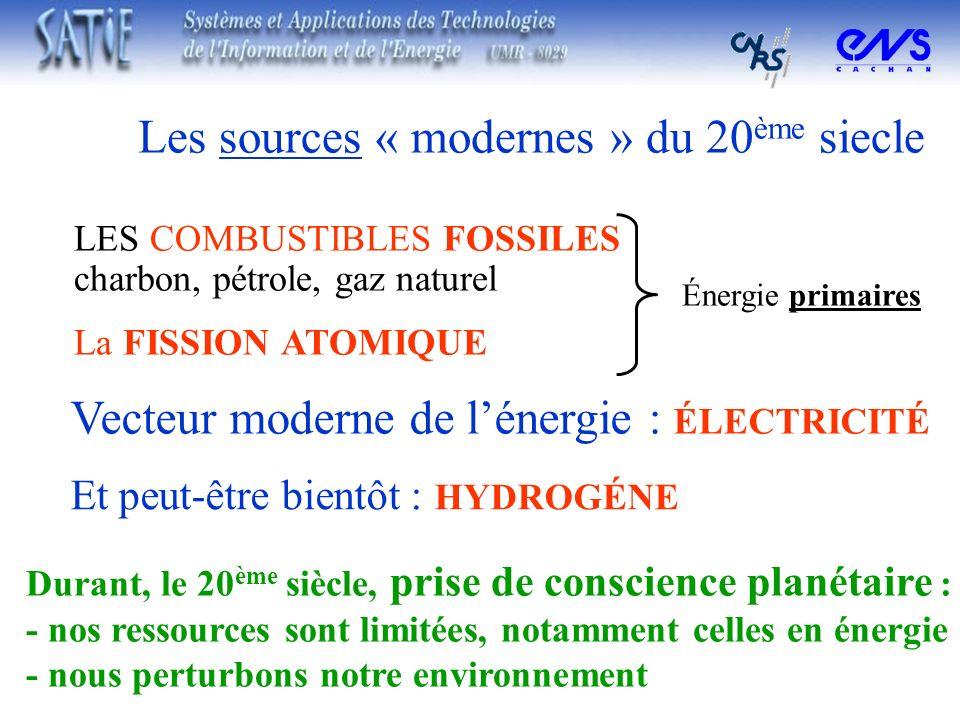Les sources « modernes » du 20ème siecle