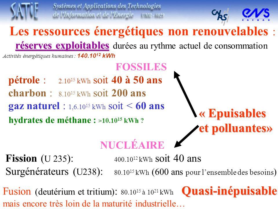 « Epuisables et polluantes»