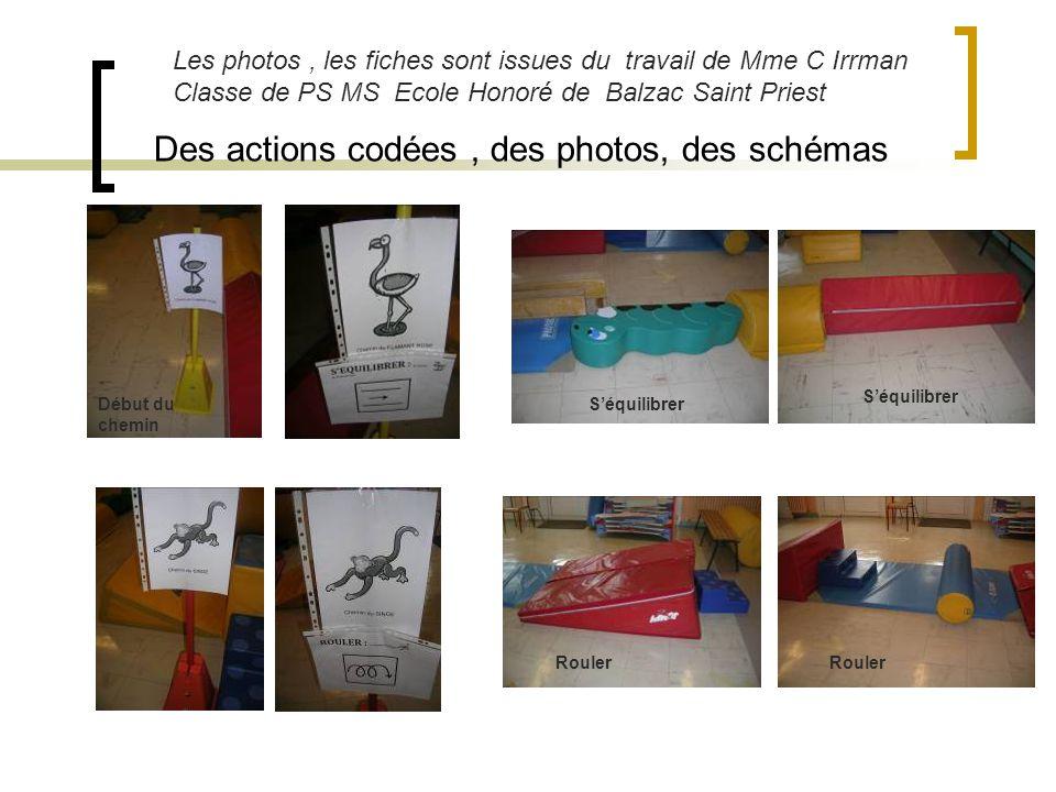 Des actions codées , des photos, des schémas