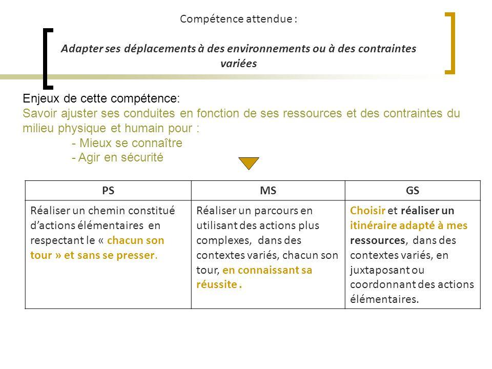 Compétence attendue : Adapter ses déplacements à des environnements ou à des contraintes variées. Enjeux de cette compétence: