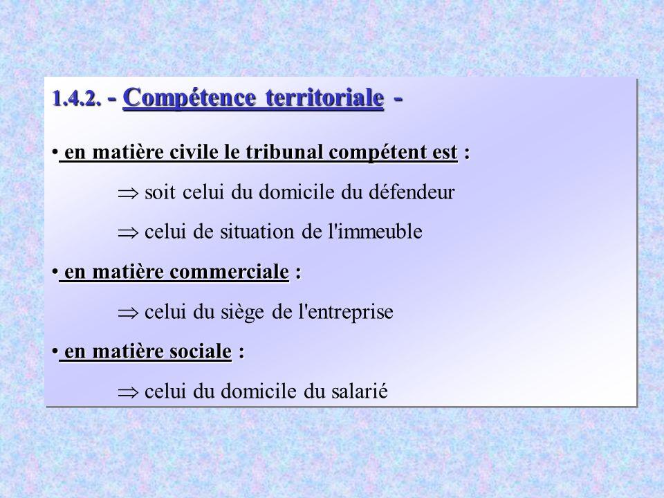 1.4.2. - Compétence territoriale -