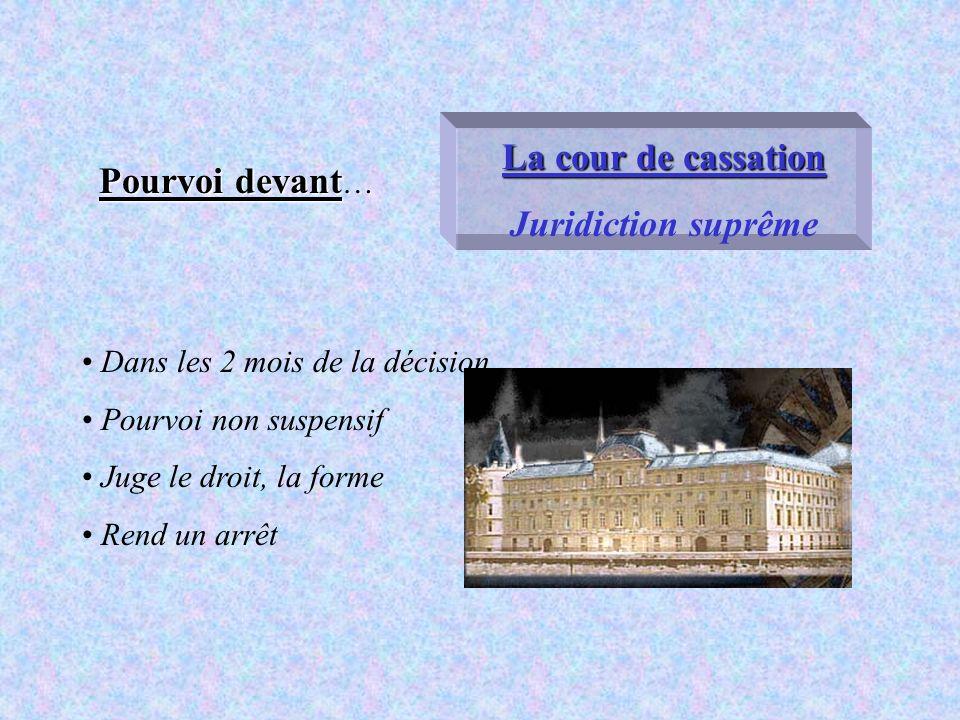 La cour de cassation Juridiction suprême