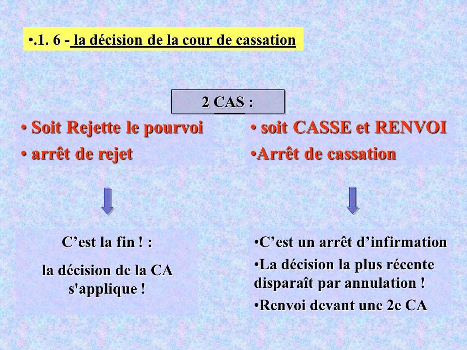 la décision de la CA s applique !