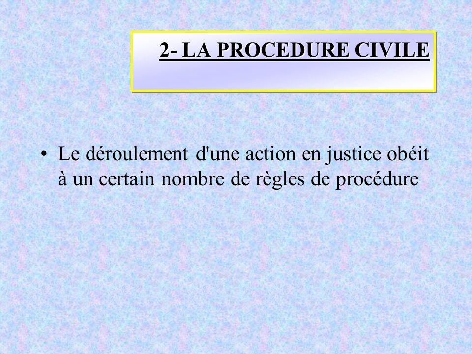 2- LA PROCEDURE CIVILE Le déroulement d une action en justice obéit à un certain nombre de règles de procédure.