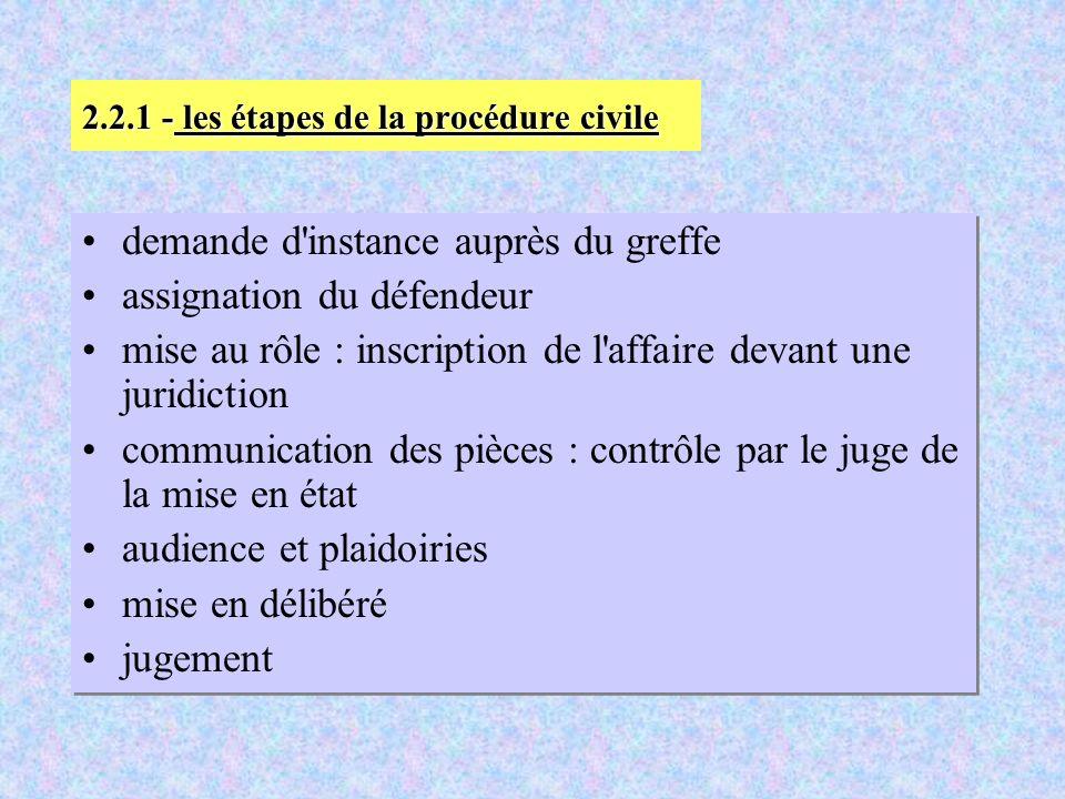 2.2.1 - les étapes de la procédure civile