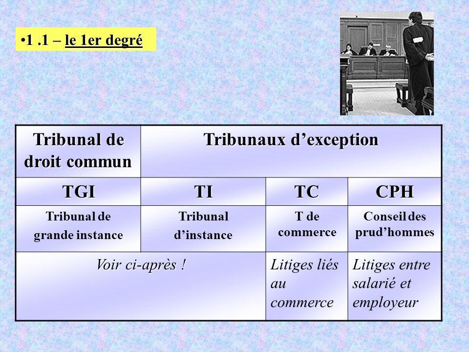 Tribunal de droit commun Tribunaux d'exception Conseil des prud'hommes