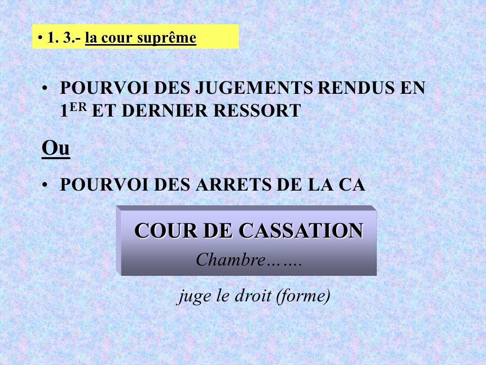 L organisation judiciaire au nom du peuple fran ais ppt - Chambre sociale de la cour de cassation ...