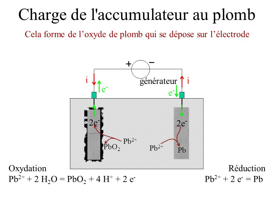 Charge de l accumulateur au plomb