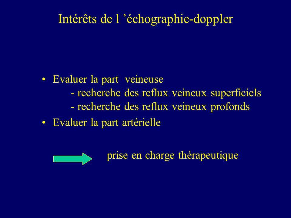 Intérêts de l 'échographie-doppler