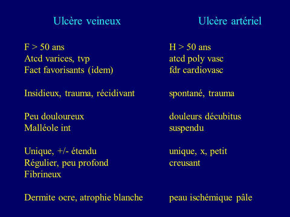 Ulcère veineux Ulcère artériel