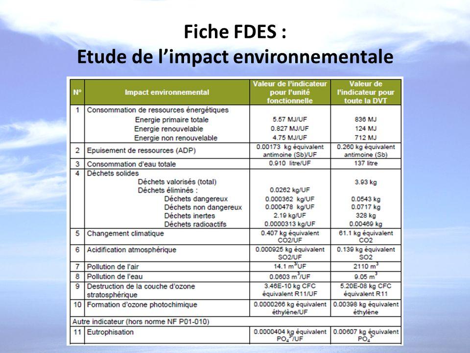 Fiche FDES : Etude de l'impact environnementale