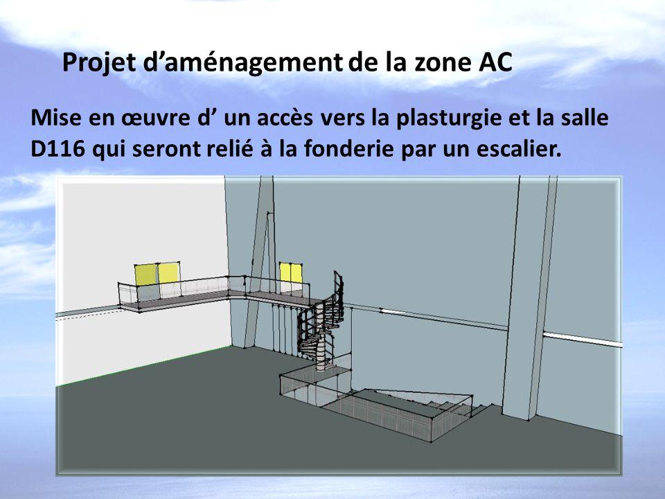 Projet d'aménagement de la zone AC