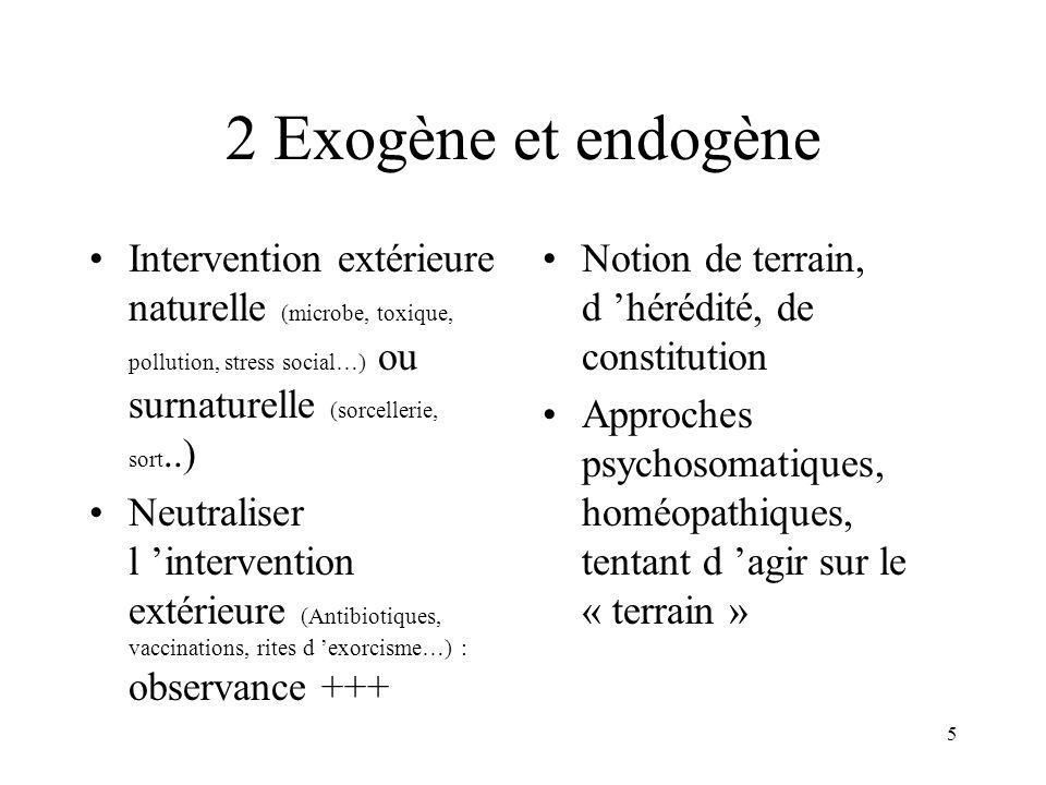 2 Exogène et endogène Intervention extérieure naturelle (microbe, toxique, pollution, stress social…) ou surnaturelle (sorcellerie, sort..)