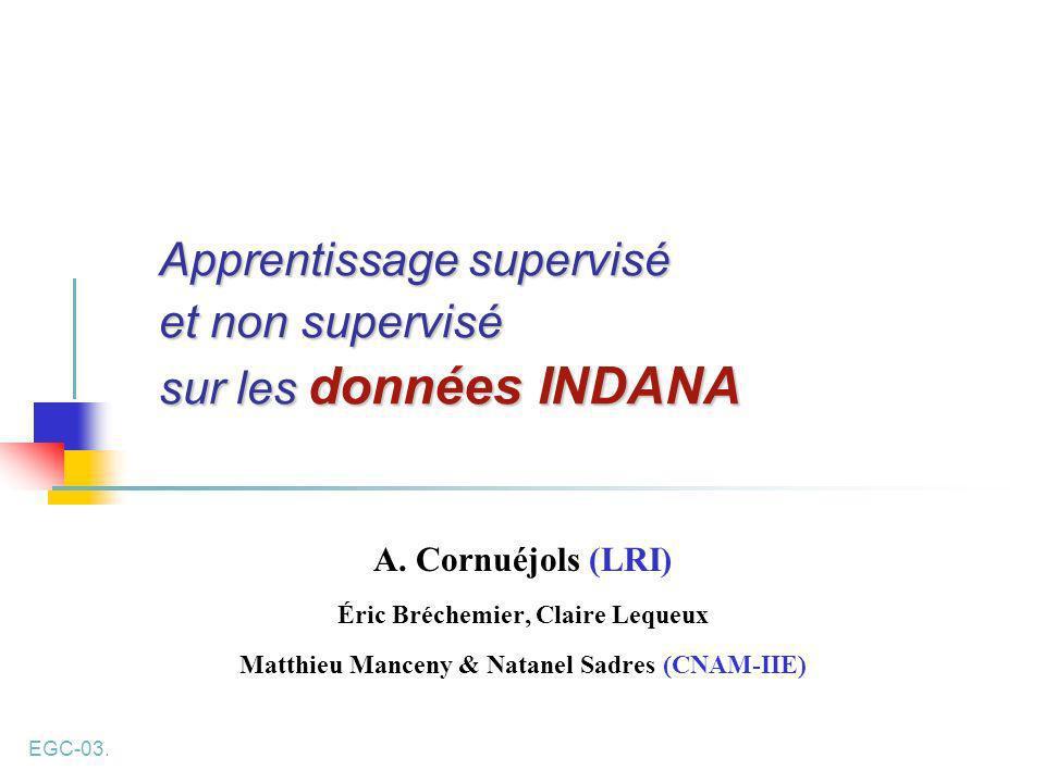 Apprentissage supervisé et non supervisé sur les données INDANA