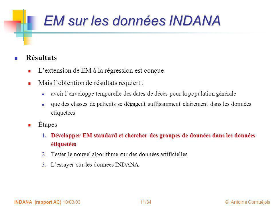 EM sur les données INDANA