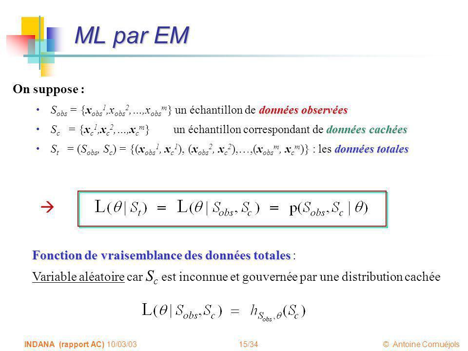 ML par EM On suppose : Sobs = {xobs1,xobs2,…,xobsm} un échantillon de données observées.