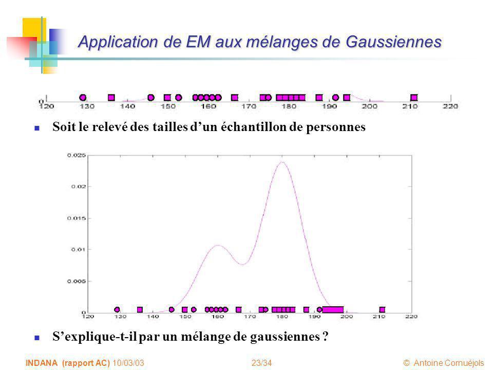 Application de EM aux mélanges de Gaussiennes