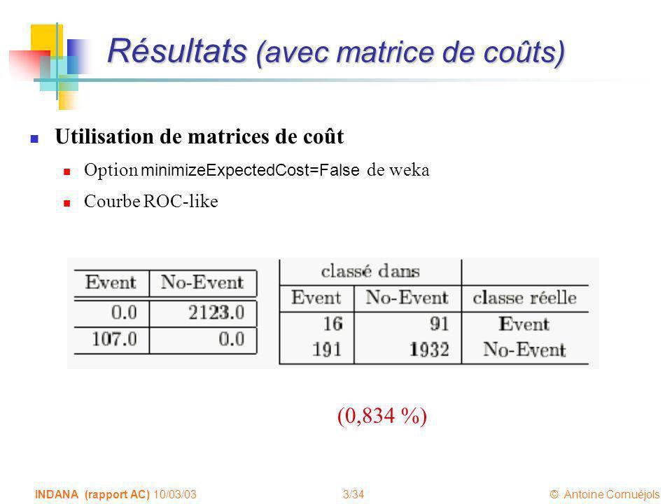Résultats (avec matrice de coûts)
