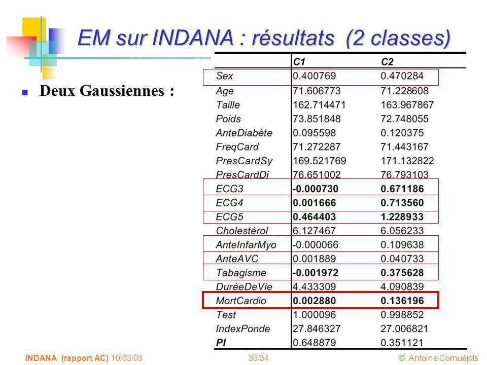 EM sur INDANA : résultats (2 classes)
