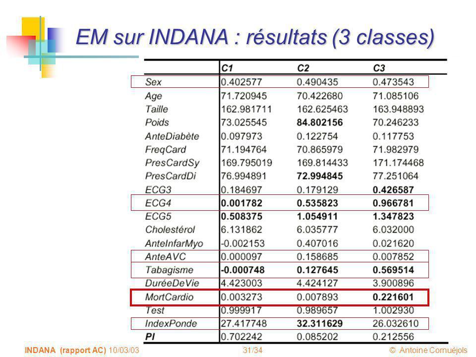 EM sur INDANA : résultats (3 classes)