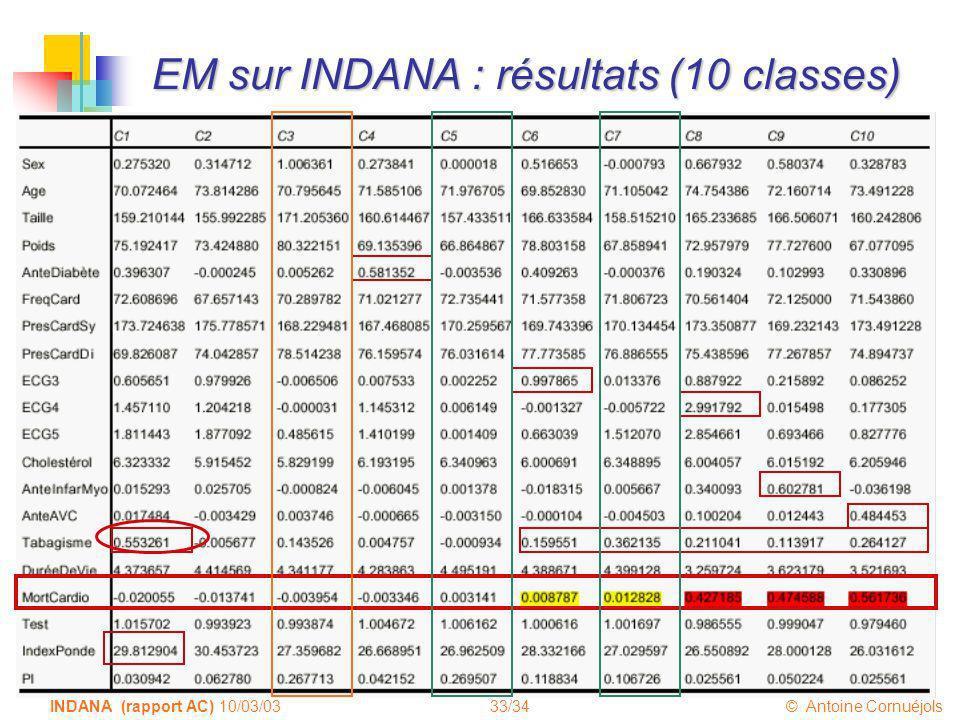 EM sur INDANA : résultats (10 classes)