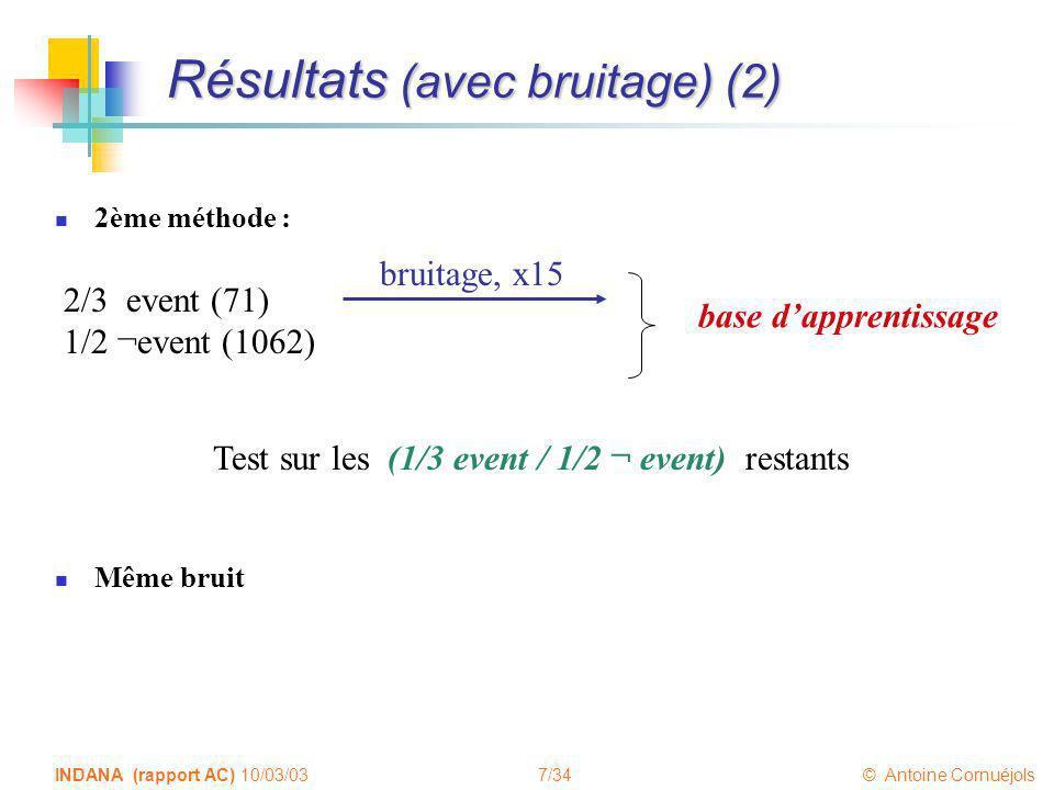 Résultats (avec bruitage) (2)