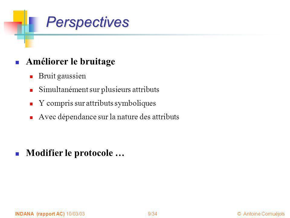 Perspectives Améliorer le bruitage Modifier le protocole …