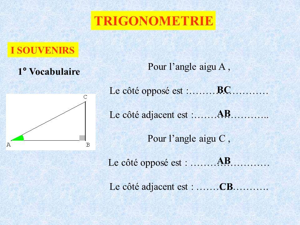 TRIGONOMETRIE I SOUVENIRS Pour l'angle aigu A , 1° Vocabulaire