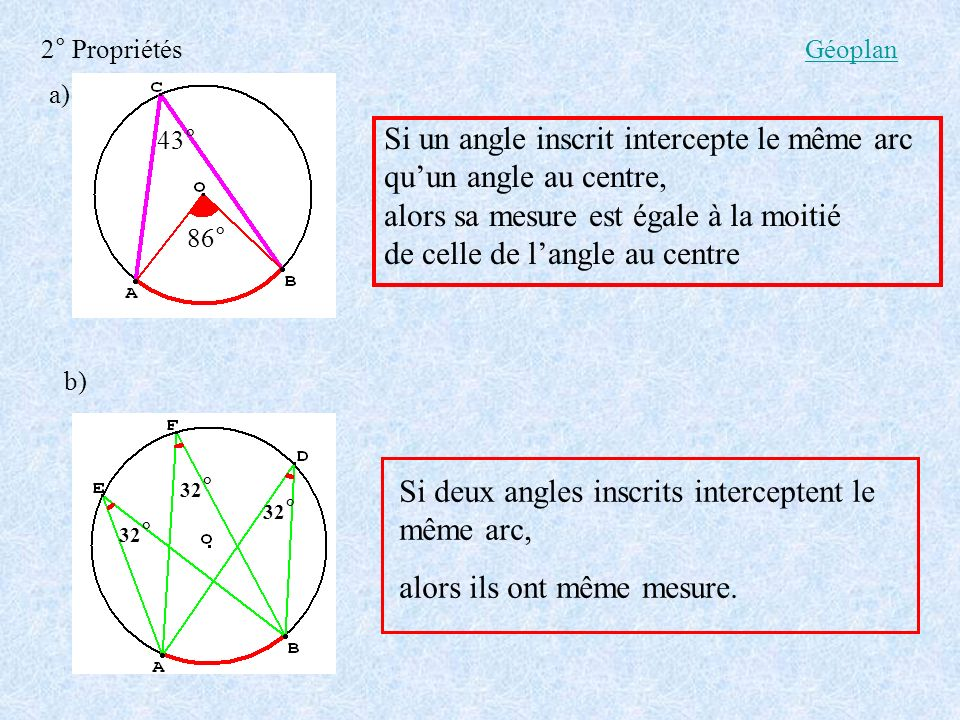 Si un angle inscrit intercepte le même arc qu'un angle au centre,