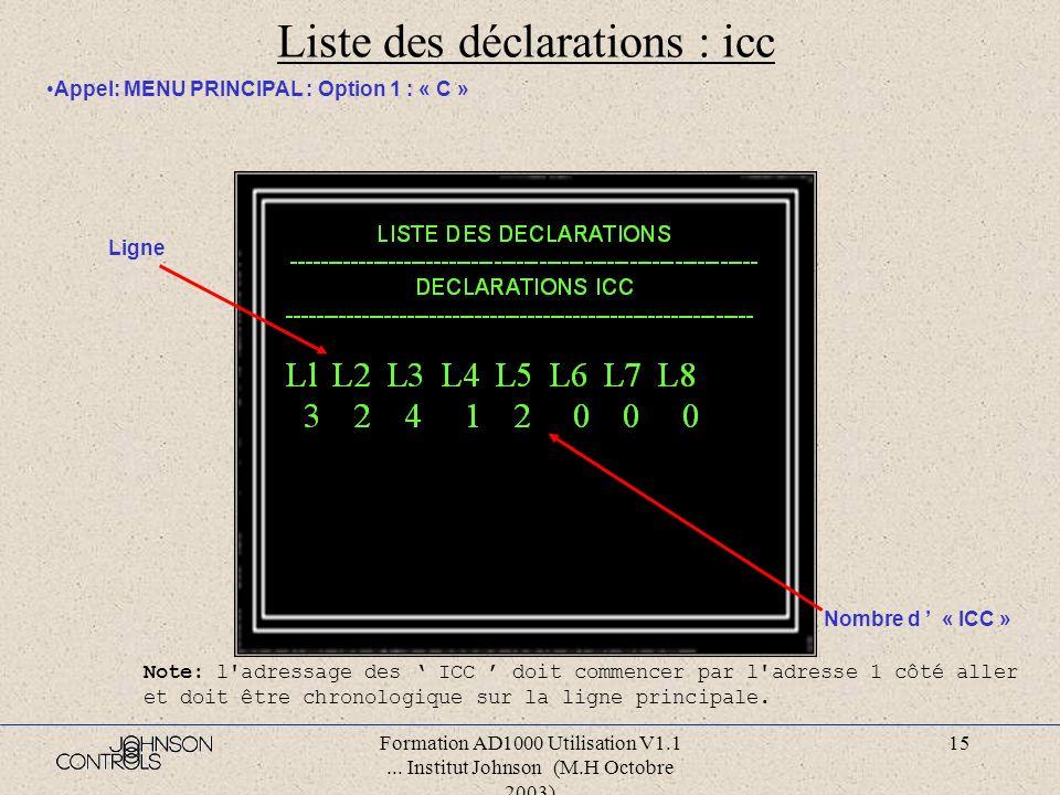 Liste des déclarations : icc