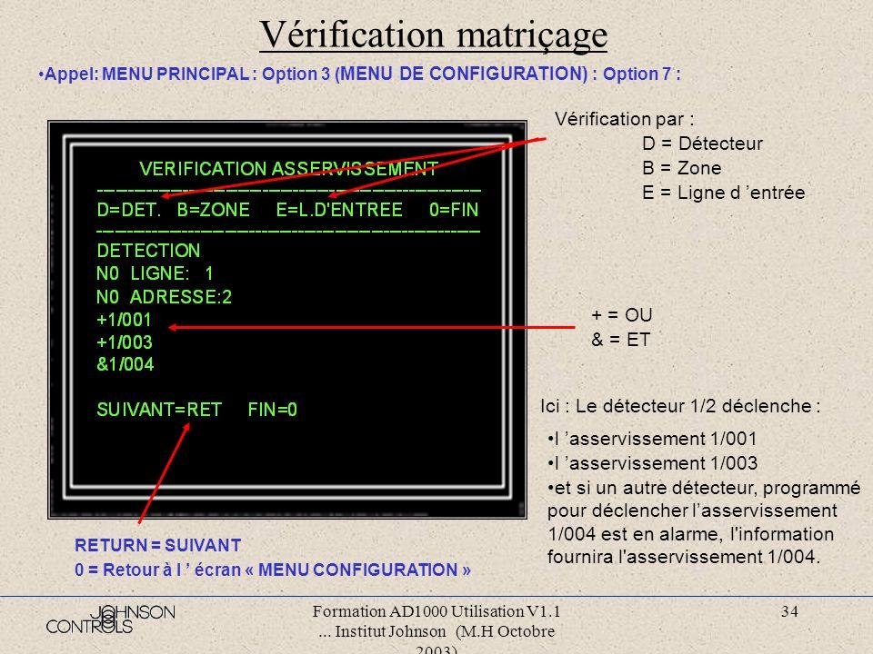 Vérification matriçage
