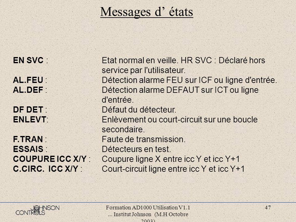 Messages d' états EN SVC : Etat normal en veille. HR SVC : Déclaré hors service par l utilisateur.