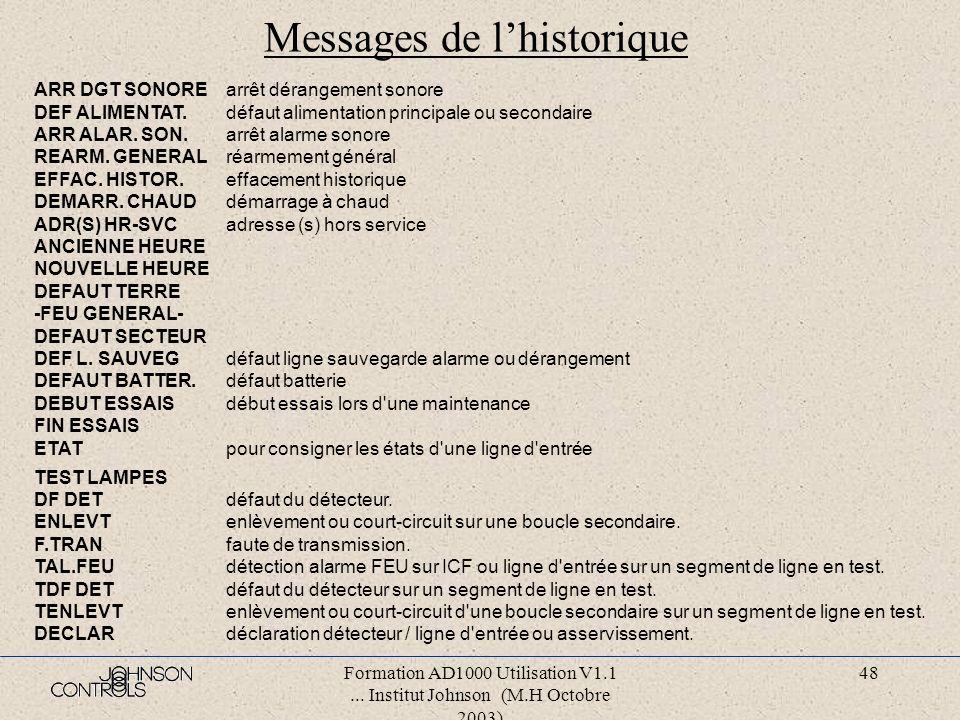 Messages de l'historique