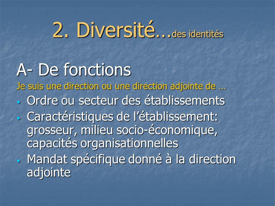 2. Diversité…des identités